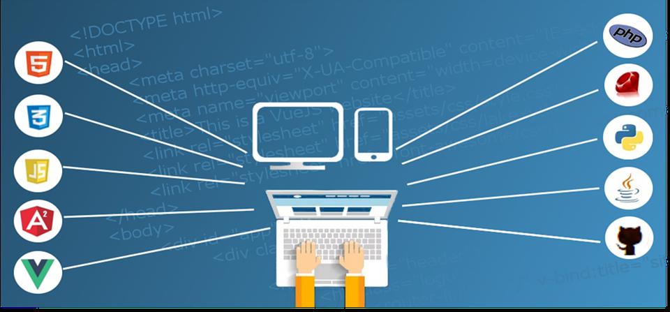 webhosting vergelijken
